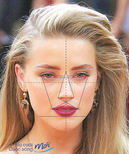 Khuôn mặt đẹp tỉ lệ thế nào? Cách để có khuôn mặt đẹp nhất Thế Giới