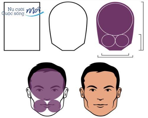 Khuôn mặt chữ điền là như thế nào? Mặt vuông chữ điền hợp kiểu tóc gì?